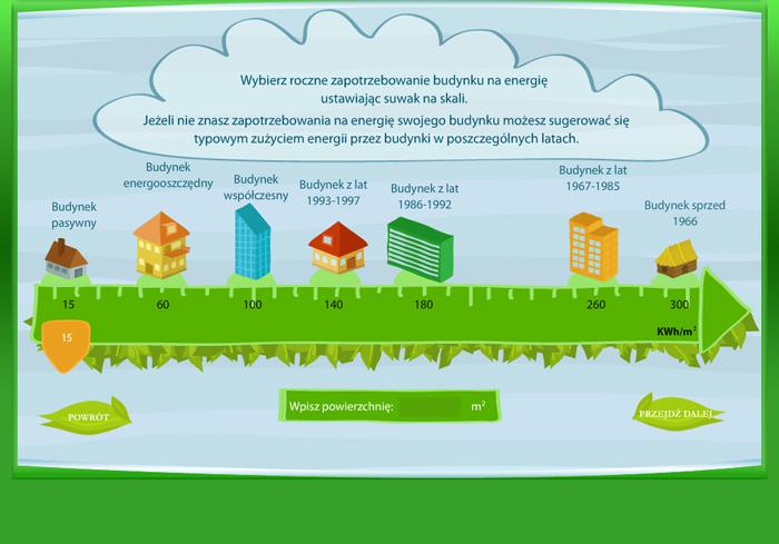4 kalkulatory ekologiczne